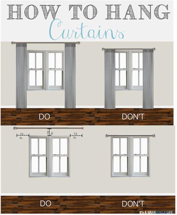 Esquema cortinas
